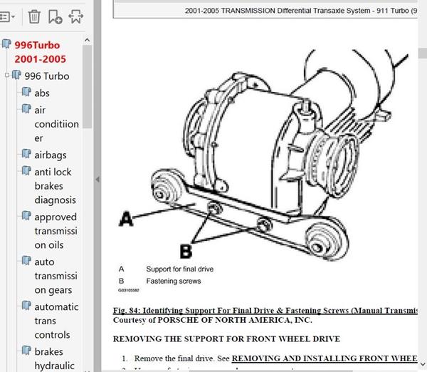 Porsche 911 996 Turbo GT2 service book Ver1 wiring diagram body