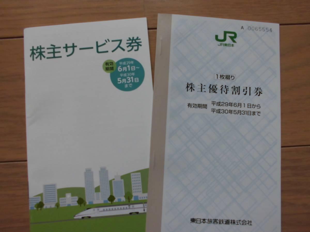 ★ JR東日本株主優待割引券+株主サービス券
