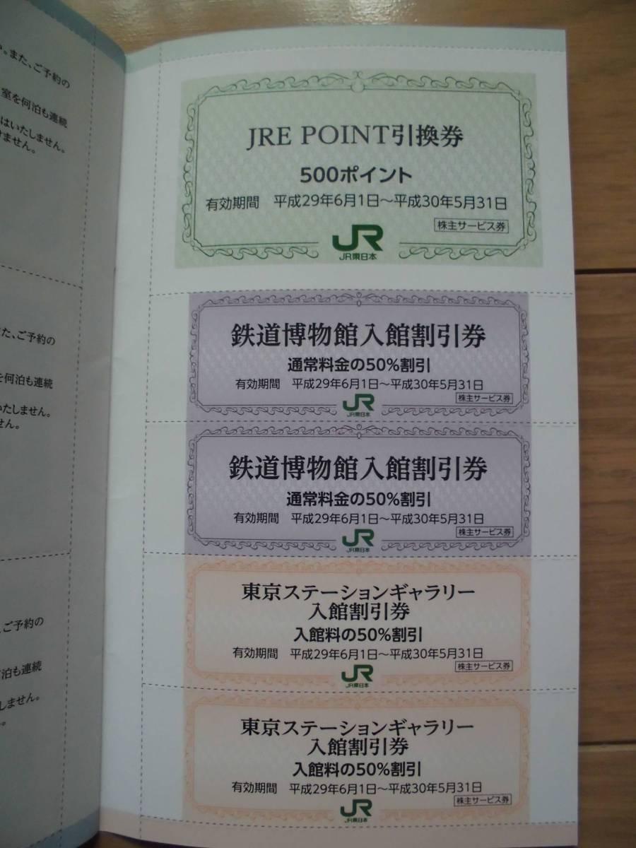 ★ JR東日本株主優待割引券+株主サービス券_画像2