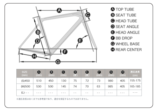 1円新品ロードフレームセット 1セット限定 フルカーボン YOSIRYUUWORKS CYR600  (完成車オプションあり)_画像2