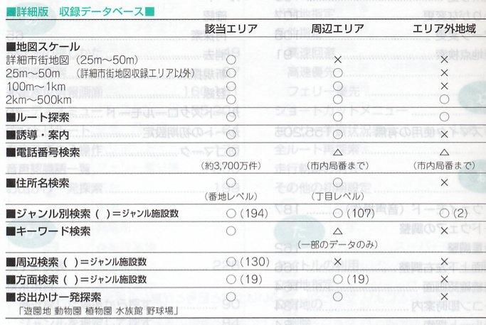 楽ナビ用CD Vol.5北陸版・パイオニア カロッツェリア_画像3