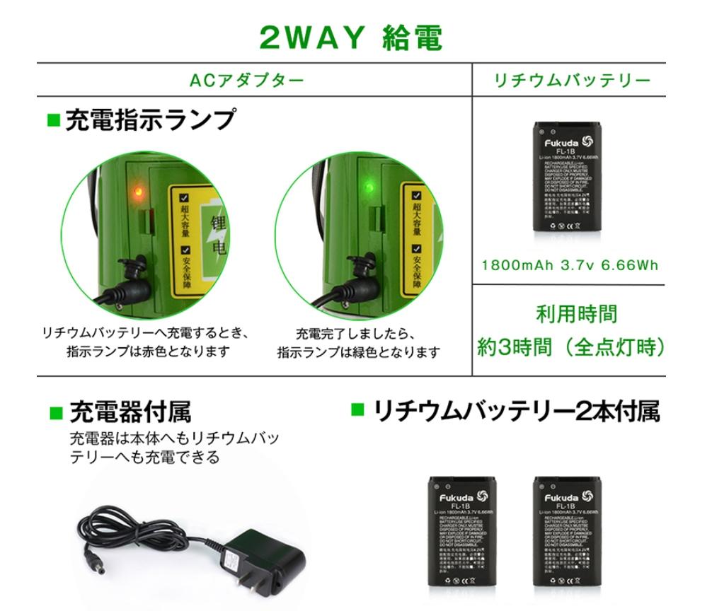 2WAY電源