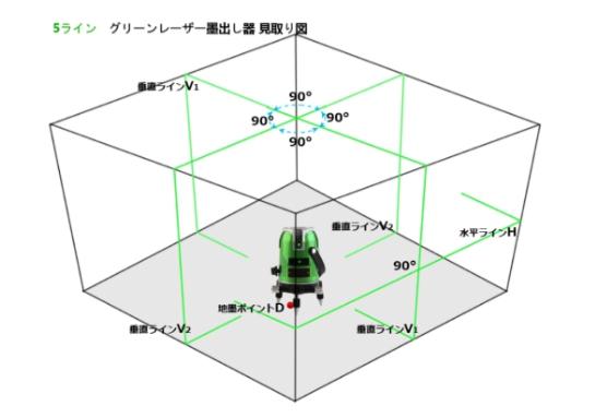 5ライン 4方向大矩ライン