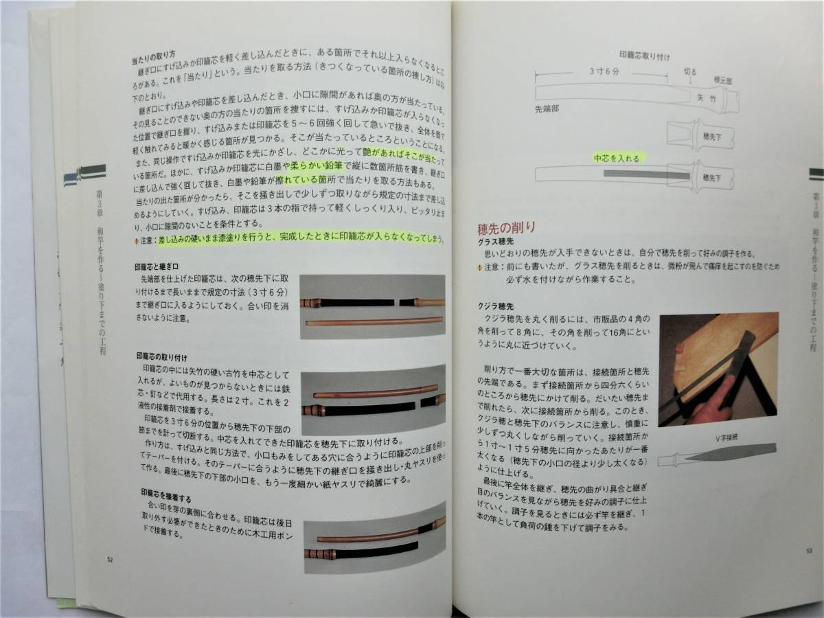 本 書籍 つり  寿晴の実践・和竿作り ジャンク_画像3