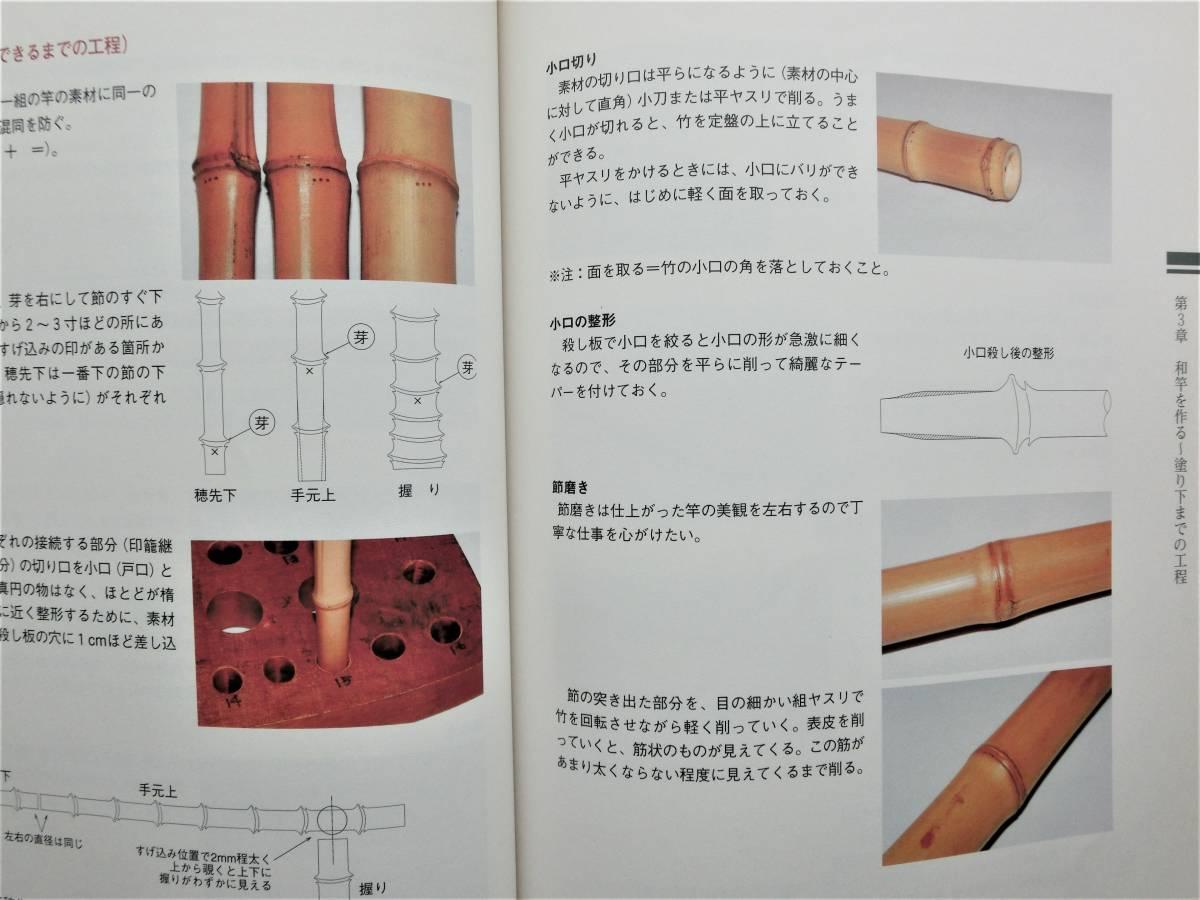 本 書籍 つり  寿晴の実践・和竿作り ジャンク_画像8