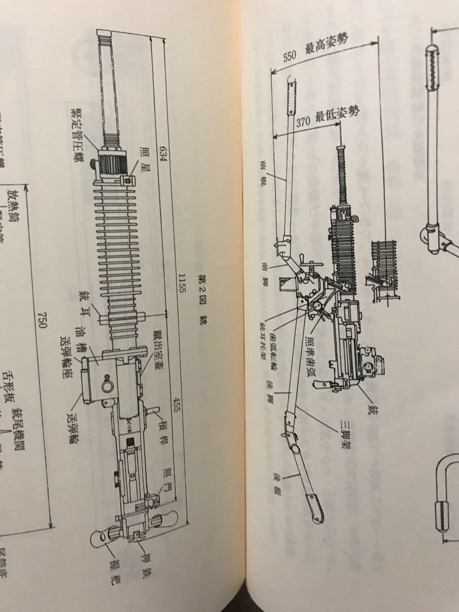 同梱取置 歓迎古本 非売品「日立兵器史」銃鉄砲gun兵器マシンガン_画像4