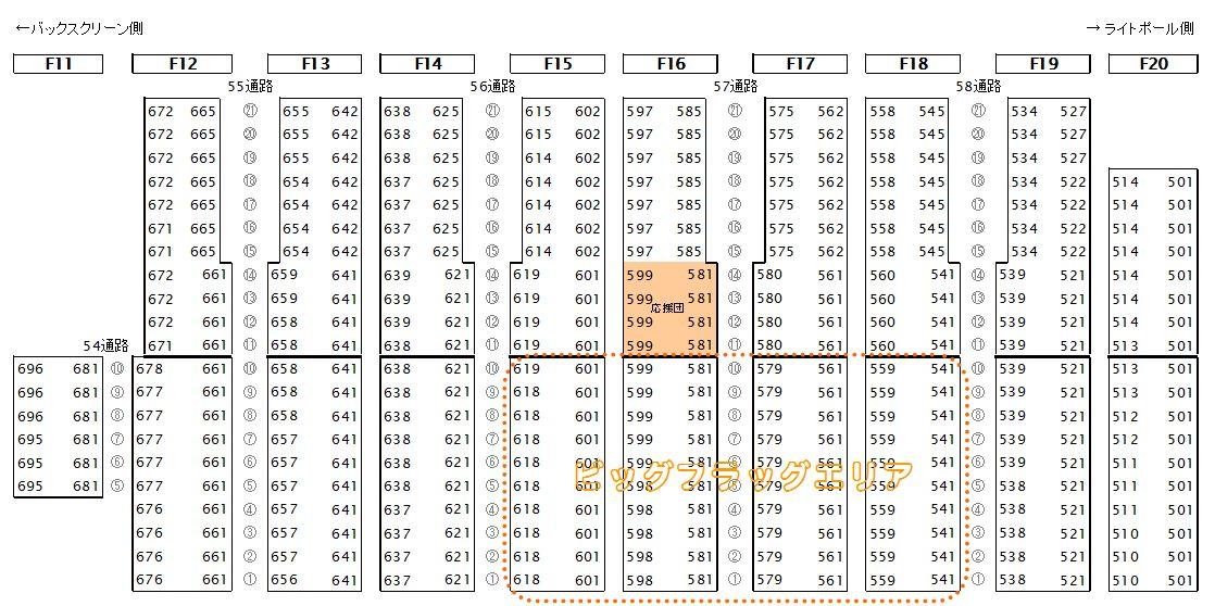 3/31(土) 巨人vs阪神 ライト 5列 ペア 2枚 応援団真下 F16ブロック