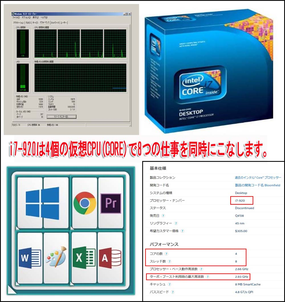 ◆ 秒速/i7 920/自作PMSI X58 ProE/新品SSD 160GB/HDD 1TB/Office2016/Win10Pro ◆_画像5