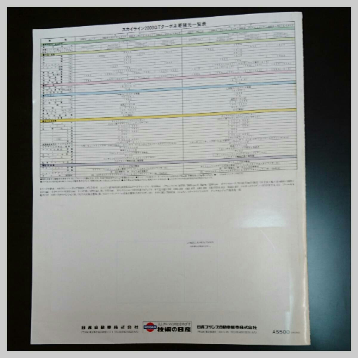 ◯当時物 旧車カタログ 日産 スカイライン 2000GT ターボ 昭和レトロ NISSAN SKYLINE (SC-20)_画像7