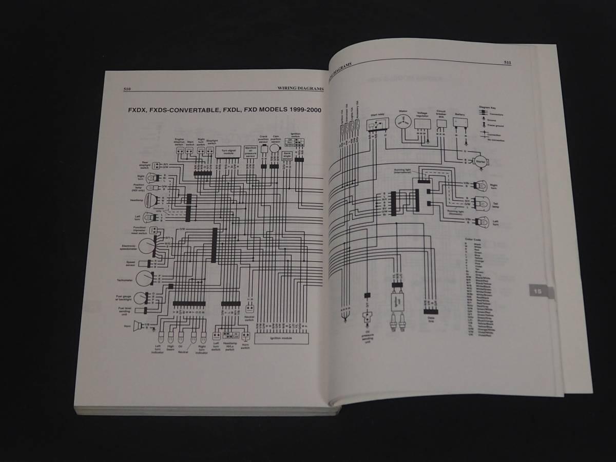 Harley Davidson Service Manual English Dyna 2001 Wiring Diagram
