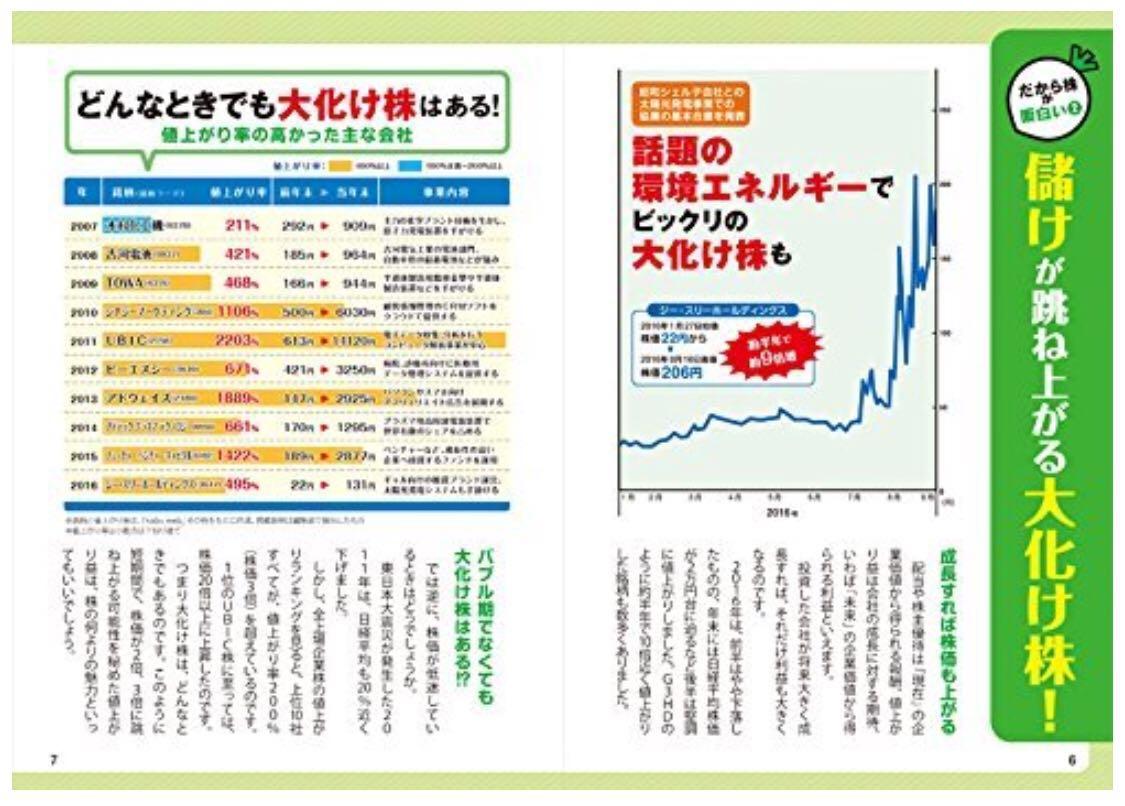 いちばんカンタン! 株の超入門書 改訂2版_画像2