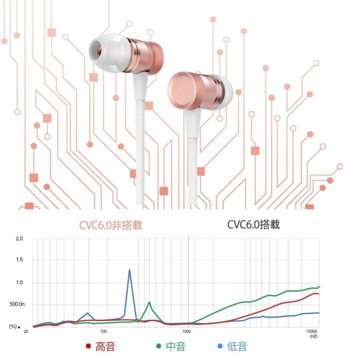 【新品】Bluetoothイヤホン ANCREU ワイヤレス 防水 スポーツイヤホン マイク付き カナル型 高音質 超軽量 Android、iPhone各種対応_画像4