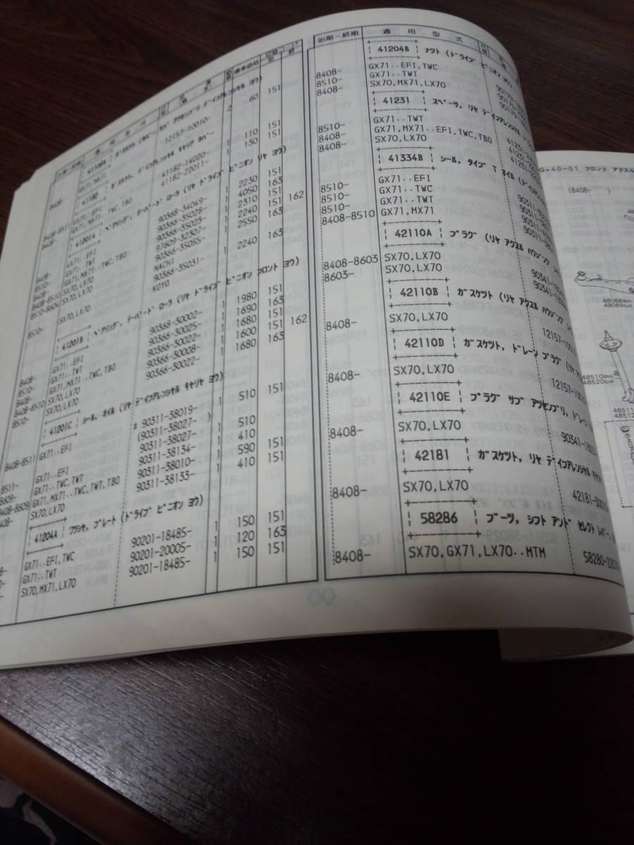 当時物 GX71 クレスタ 車検・外装 パーツカタログ _画像6