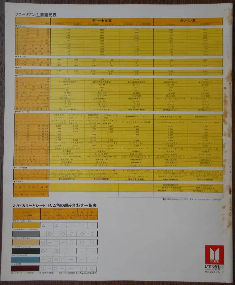 古いカタログ 1979年 いすゞフローリアン _画像3