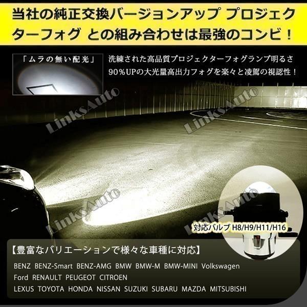 ダイハツ ハイゼットカーゴ S321V S320V S330V 純正交換バージョンアッププロジェクターフォグ イカリングとHIDとLED販売もあります_画像2