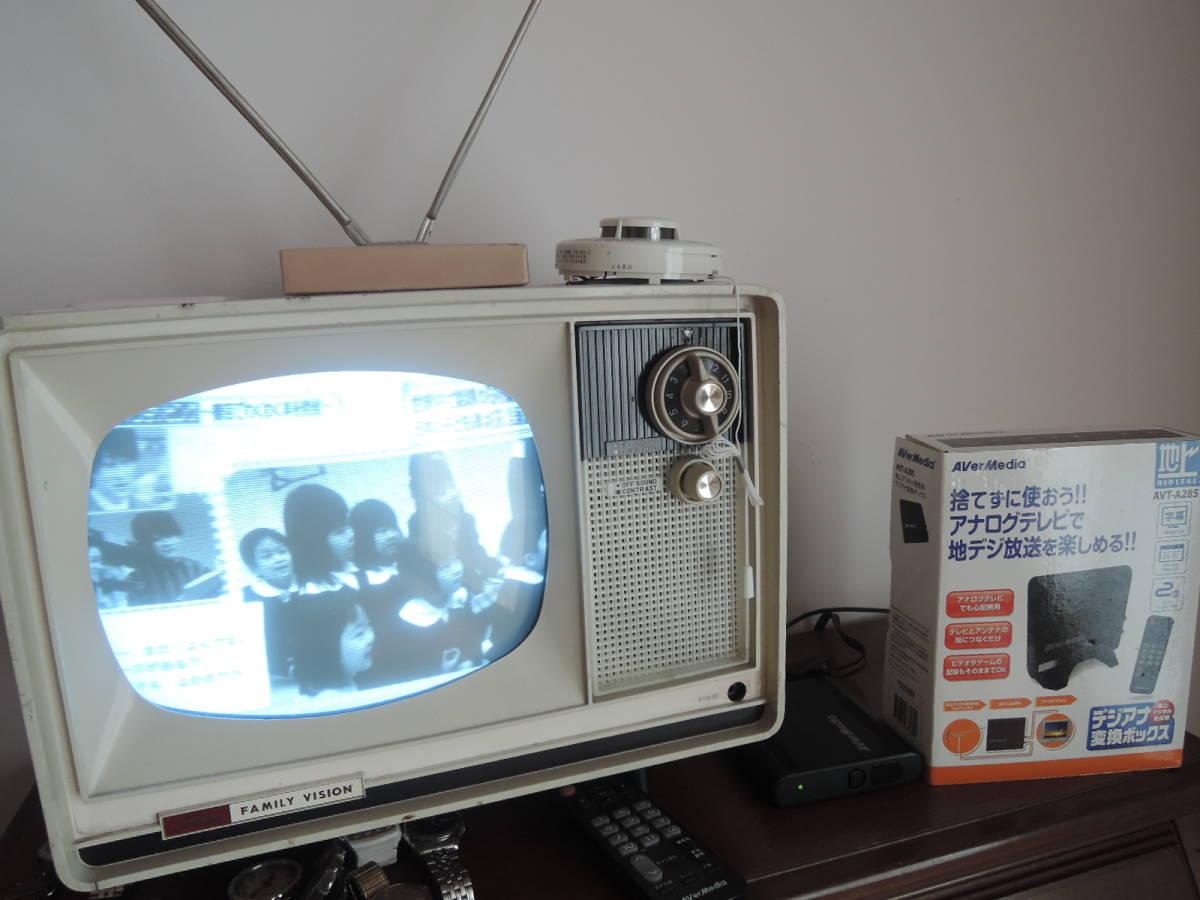 使用例   注:テレビは付属しません。