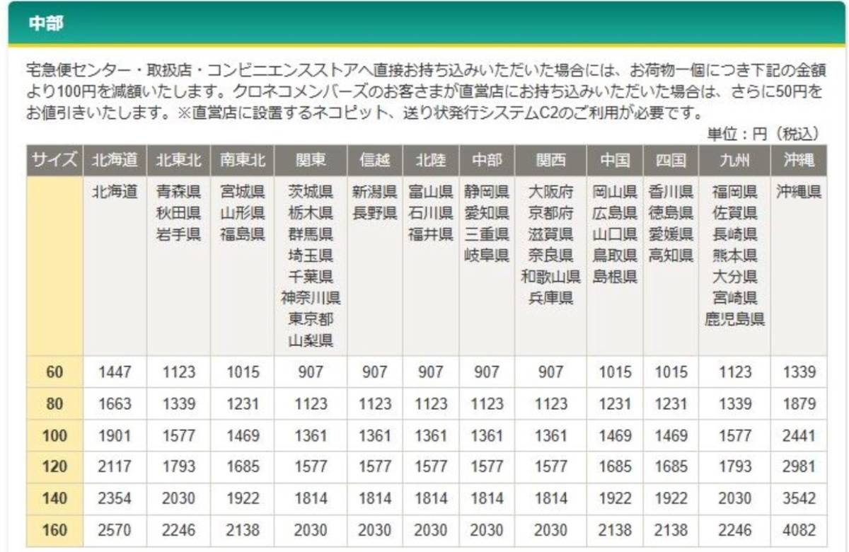 ★0610-01【NEC・LZ550/S】Corei5-4210U 1.7GHz メモリ4GB SSD128GB 13.3インチ 64bit★Win10・現状品★_画像10