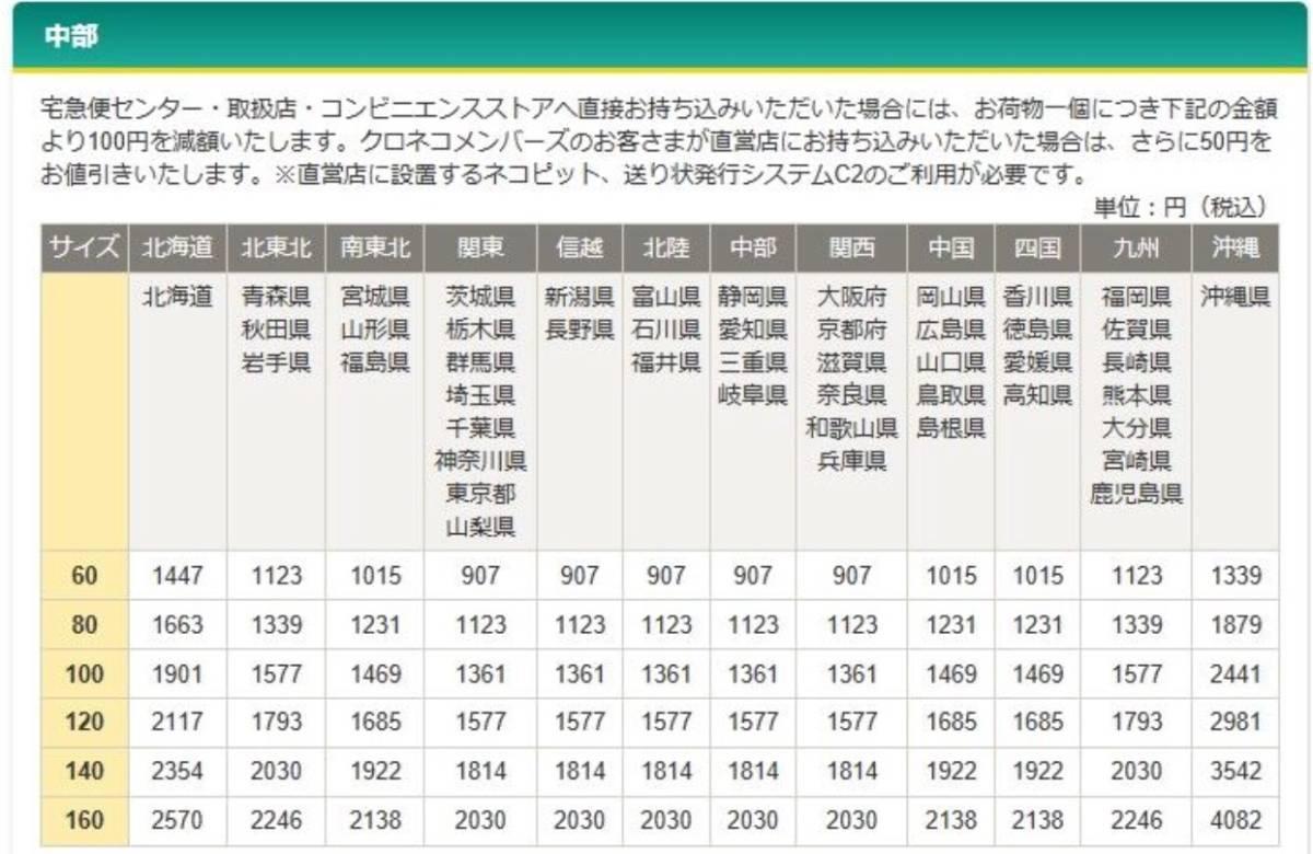 ★0611-03【富士通・AH53/M】Corei7-4702MQ 2.2GHz メモリ8GB HDD無し 15.6インチ ブルーレイ★液晶割れ・部品取り★_画像9