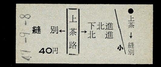 国鉄 北海道 白糠線 上茶路駅から 矢印式 北進 昭和47年 未使用
