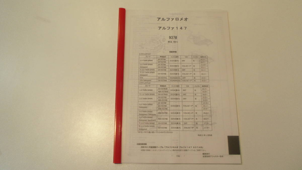Alpha Romeo Alpha 147(937#)H13.10~ parts guide *18 parts price charge cost estimation
