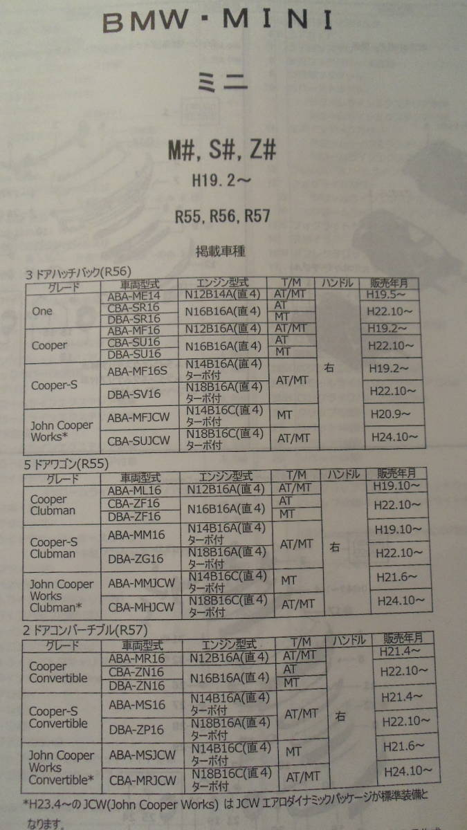 BMW MINI Mini (M#,S#,Z#)H19.2~(R55,R56,R57) parts guide '18 parts price charge cost estimation