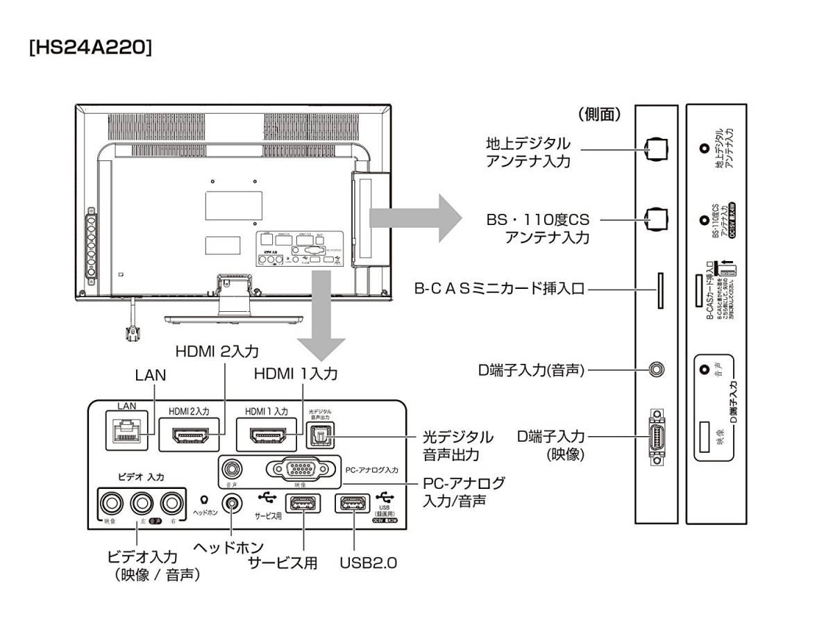 ハイセンス HS24A220 24V型 地上・BS・110度CSデジタル ハイビジョン液晶テレビ Hisense 【展示品】_画像6