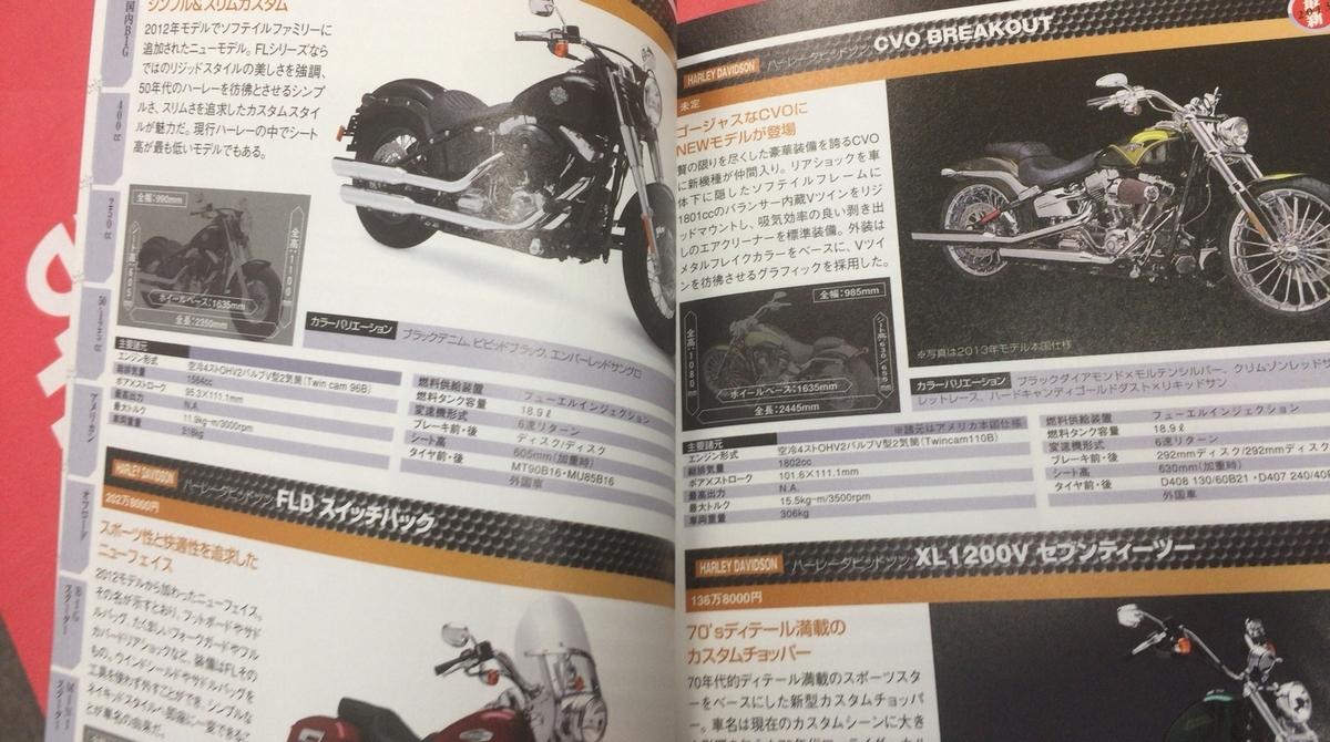 2012年10月号 オートバイ別冊付録 国産車&外国車大図鑑  Japan Bike of the Year 2012-2013完全収録保存版_画像7