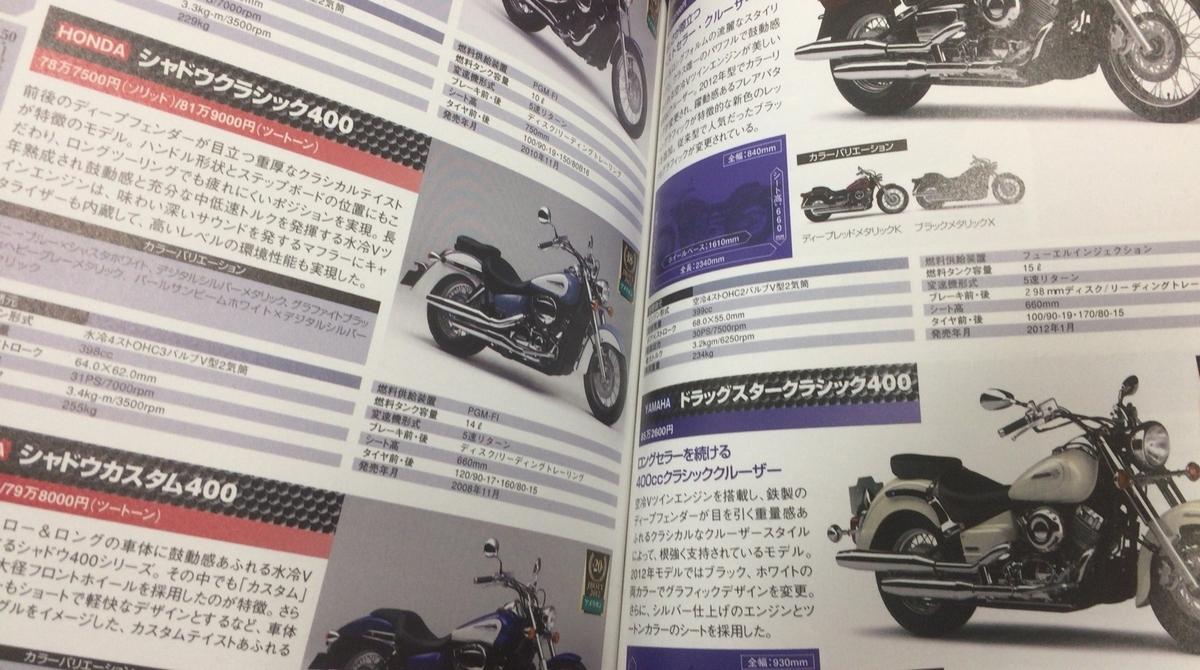 2012年10月号 オートバイ別冊付録 国産車&外国車大図鑑  Japan Bike of the Year 2012-2013完全収録保存版_画像6