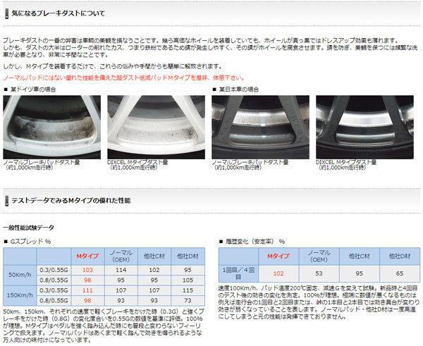 フロント ブレーキパッド M ストリート用 ダスト超低減 HIJET ハイゼット S82V S83V ディクセル/DEXCEL M-381008_画像3