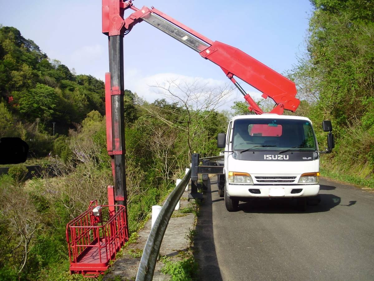 prompt decision * bridge inspection car * tadano *BT-100*TADANO