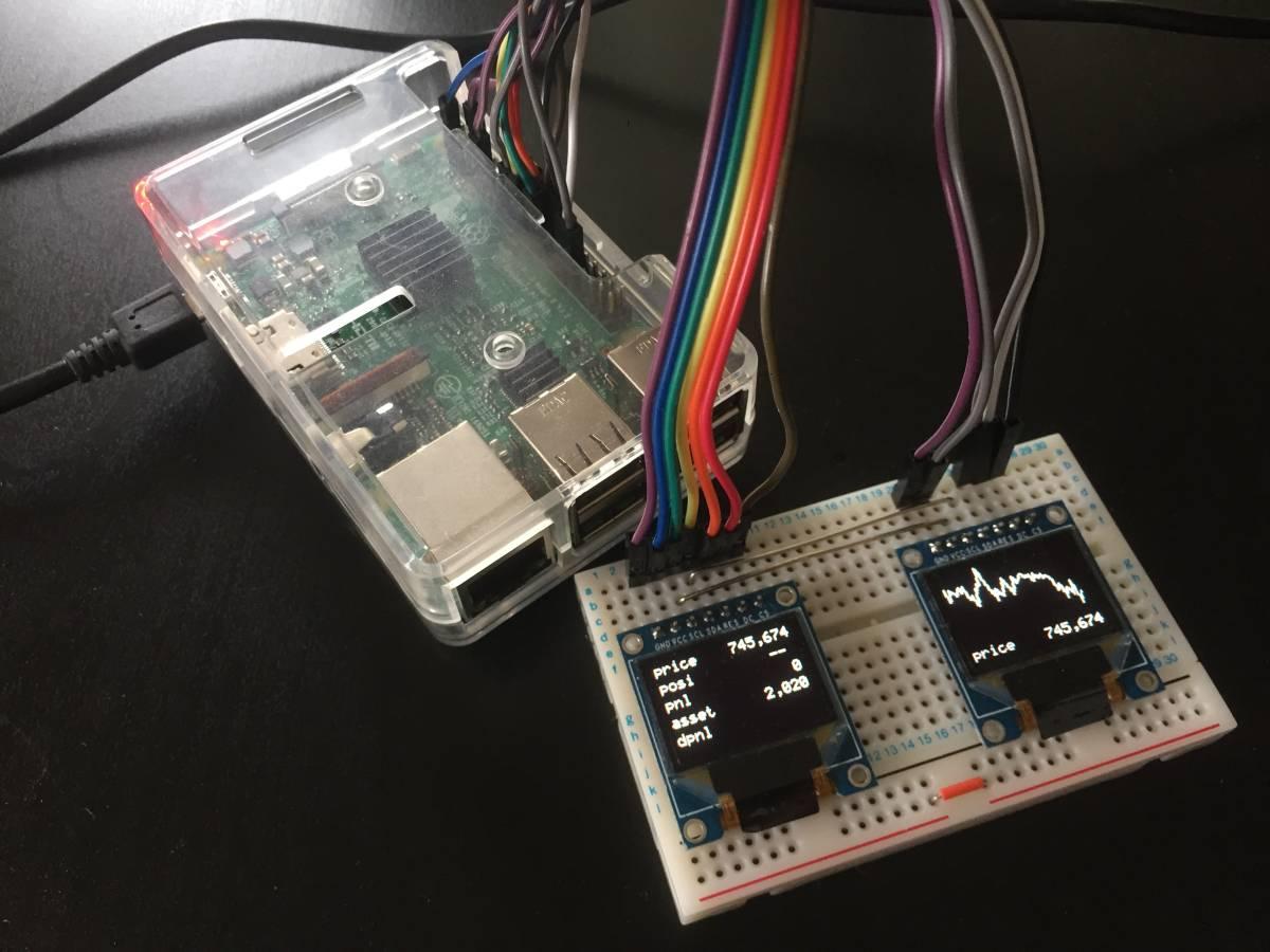 コインチェック対応 人工知能搭載ビットコイン自動売買デバイス シングルロジック