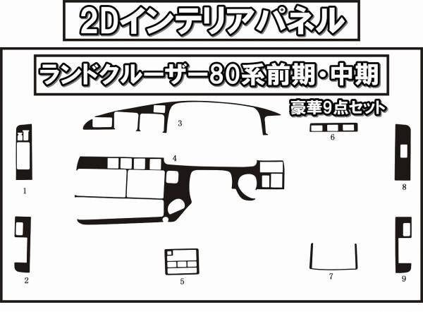 豪華2D ウッド調インテリアパネル ランクル80ランドクルーザー ランドクルーザー80 FJ・FZJ・HDJ・HZJ8系 前期型・中期型 カラー:茶木目_画像3