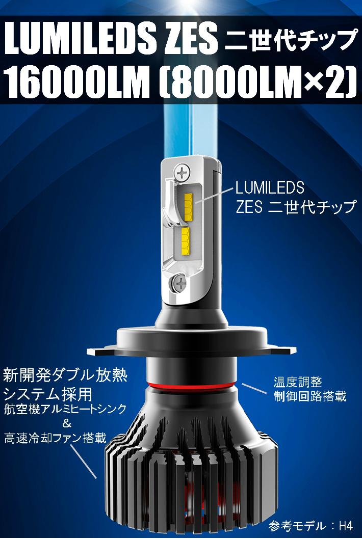 【送料無料】最強発光伝説HIDより明るい 16000LM LED ヘッド/フォグランプ H4 Hi-Lo/H8/H11/H16/HB3/HB4/PSX26/HIR2(9012) 新基準車検対応_画像2