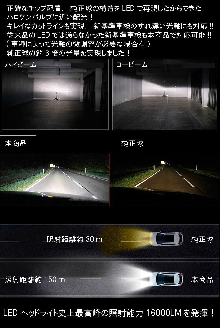 【送料無料】最強発光伝説HIDより明るい 16000LM LED ヘッド/フォグランプ H4 Hi-Lo/H8/H11/H16/HB3/HB4/PSX26/HIR2(9012) 新基準車検対応_画像3