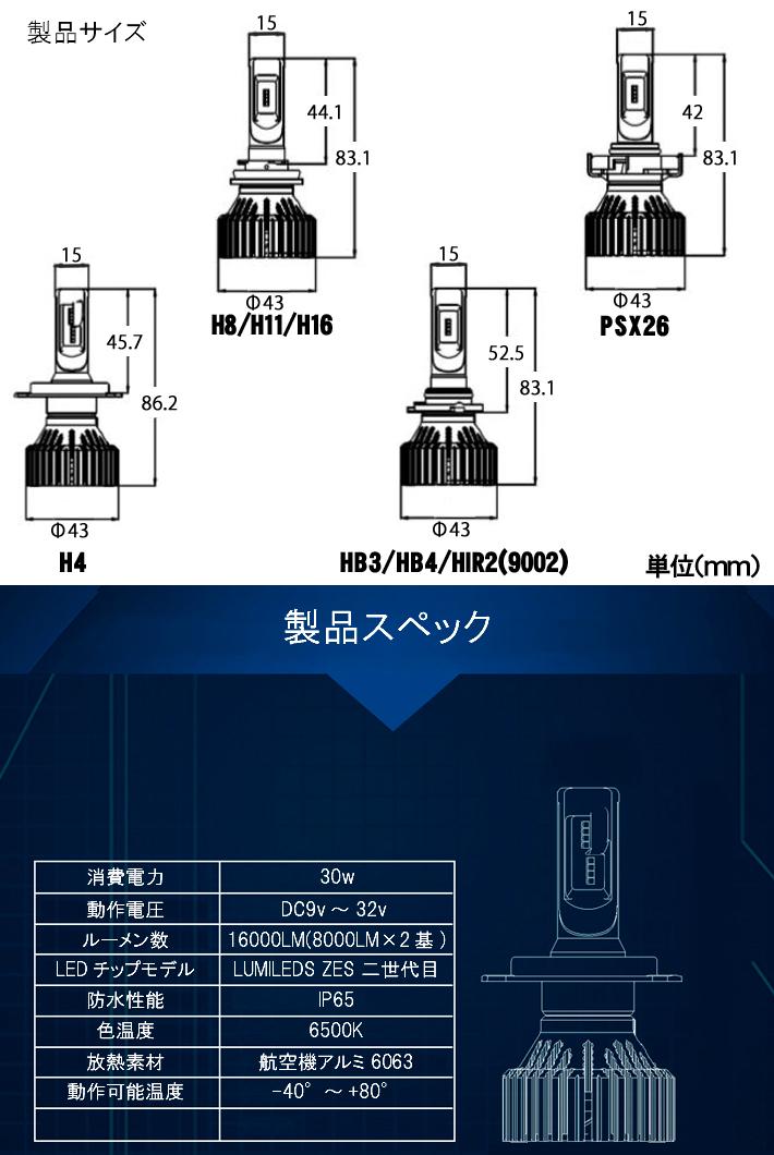 【送料無料】最強発光伝説HIDより明るい 16000LM LED ヘッド/フォグランプ H4 Hi-Lo/H8/H11/H16/HB3/HB4/PSX26/HIR2(9012) 新基準車検対応_画像7