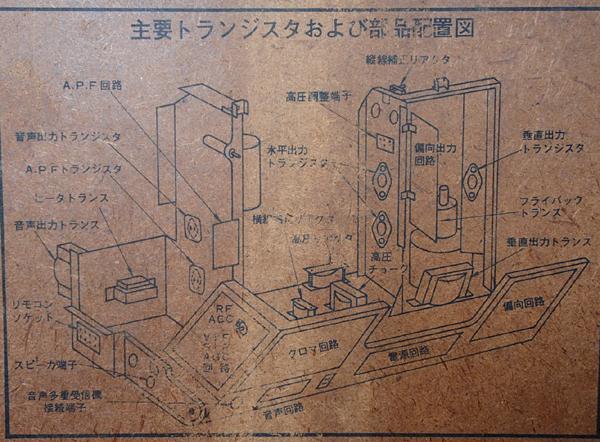 ♪National/ナショナル 真空管テレビ+カラーブラウン管 札幌♪_画像7