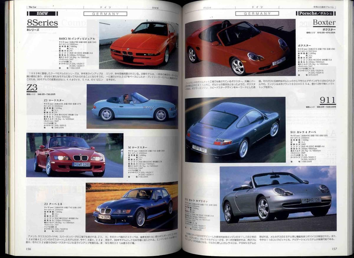 【c3372】THE CAR '99 世界の自動車アルバム - 国産車・外国車_画像4