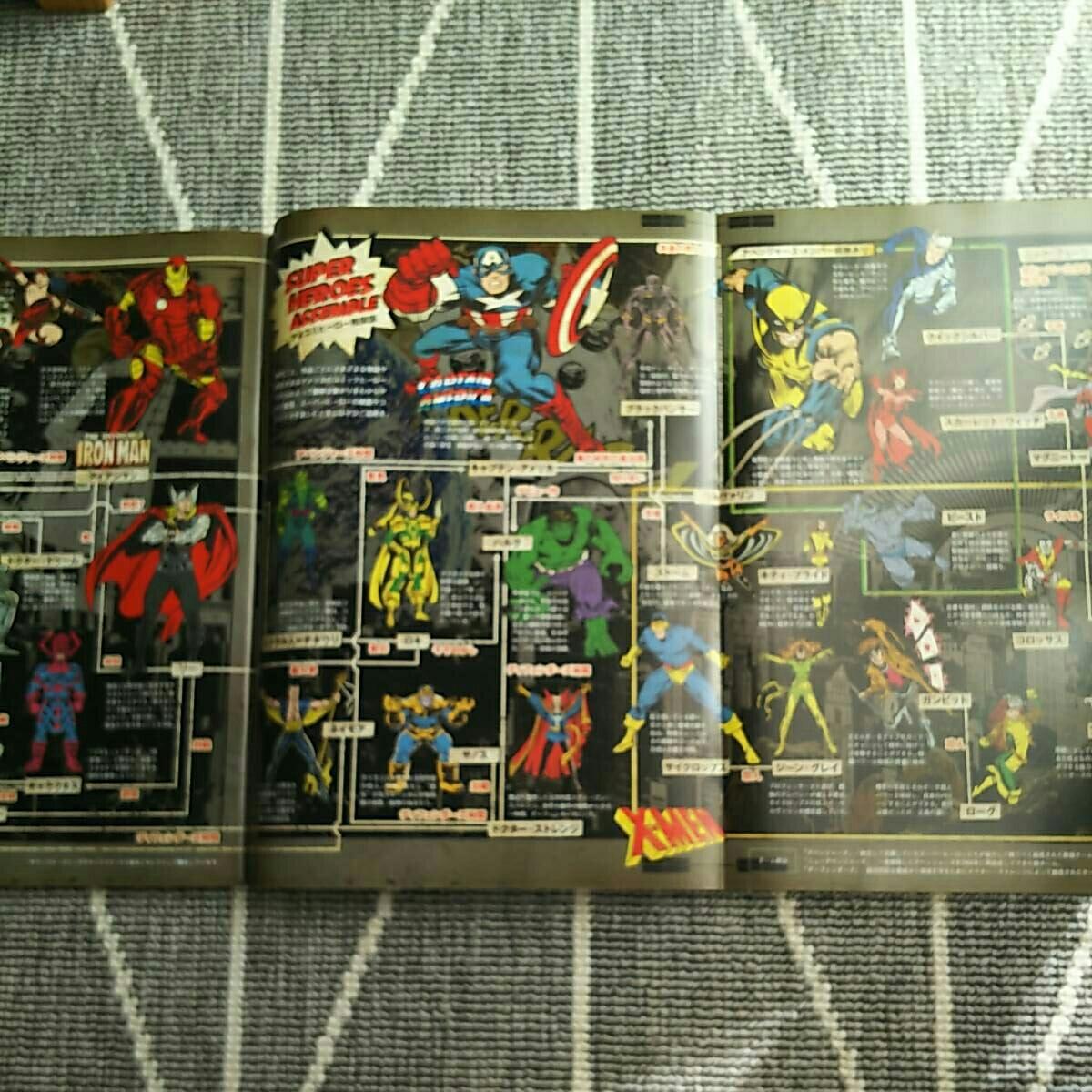 BRUTUS HEROES アメコミ アベンジャーズ MARVEL スパイダーマン キャプテンアメリカ アイアンマン ハルク ヴェノム スタンリー マーベル_画像2