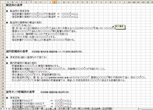 危険物 乙4 問題集 法令 試験対策 一発合格を目指して★_画像1