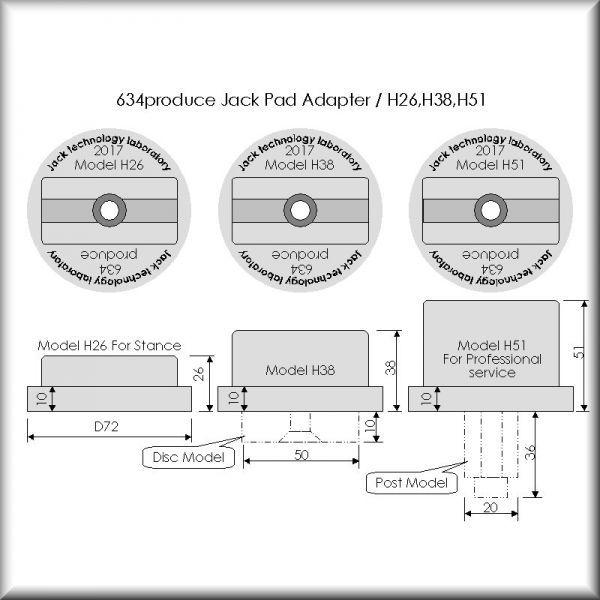 [634produce]ベンツ BMW MINI ジャッキパッド ジャッキ用アダプター H26 小型サドル用ブロック付き ジャッキアップツール_画像3