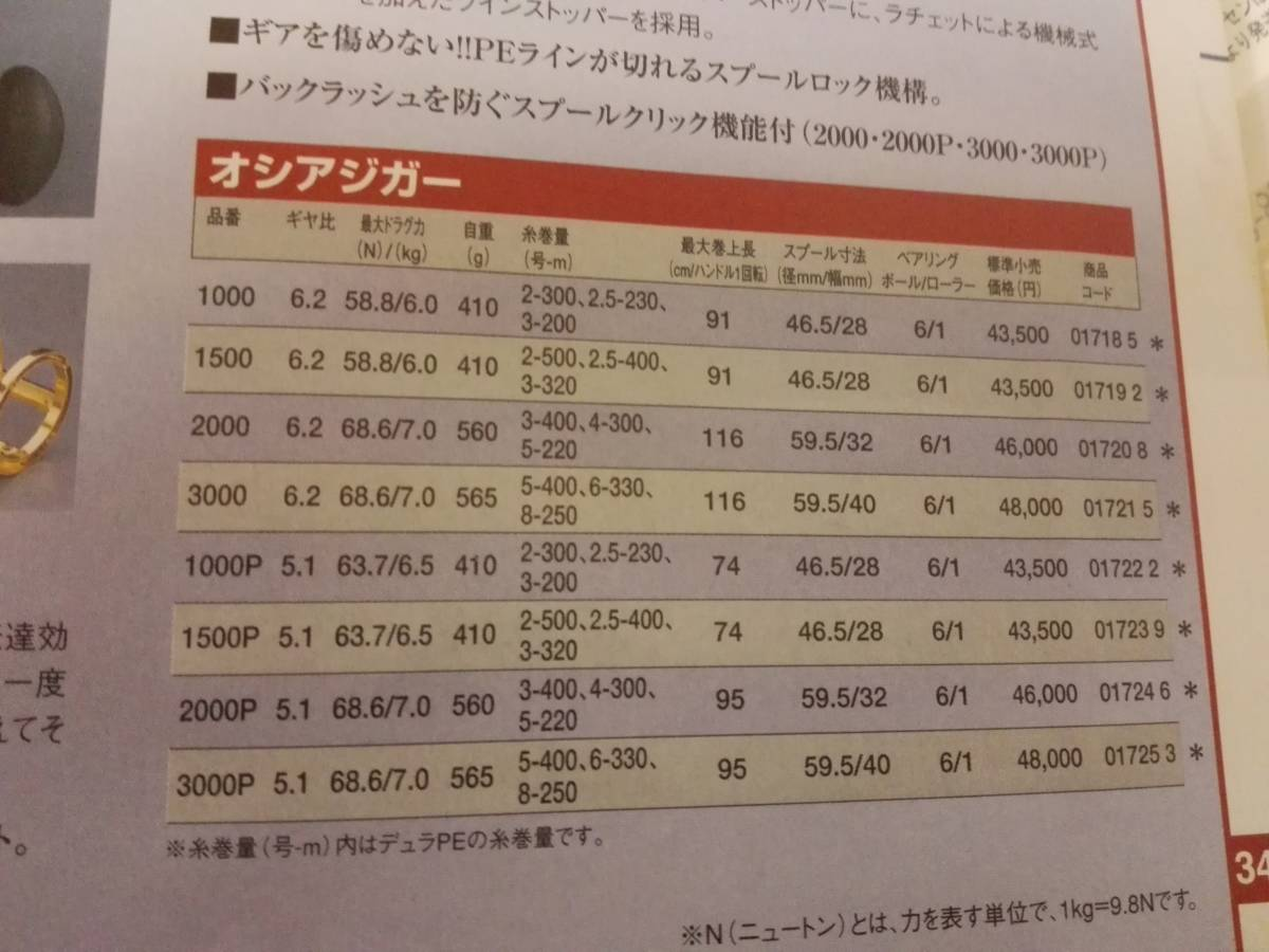 シマノ オシアジガー1500P美品!_画像7