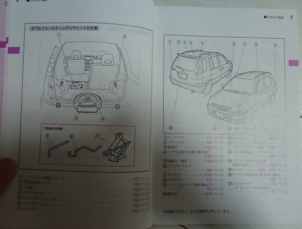 トヨタ ラウム 取扱説明書 TOYOTA RAUM M46006 ケ-23_画像6