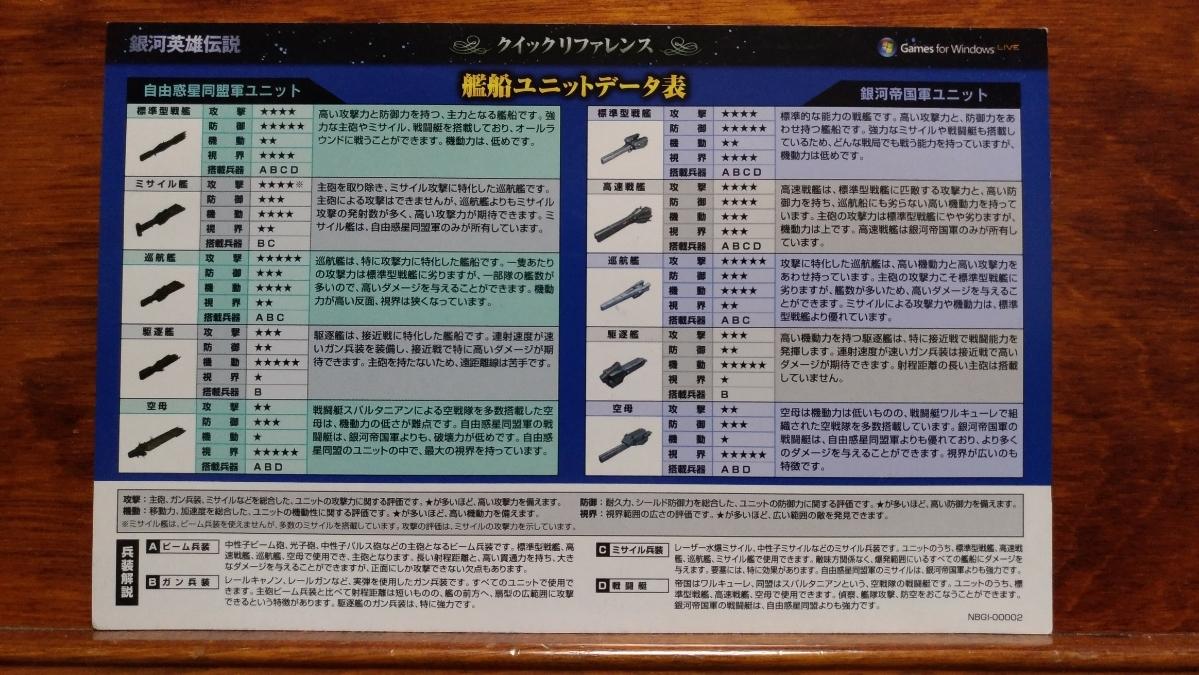 バンダイ 銀河英雄伝説 PCゲーム Windows _画像5