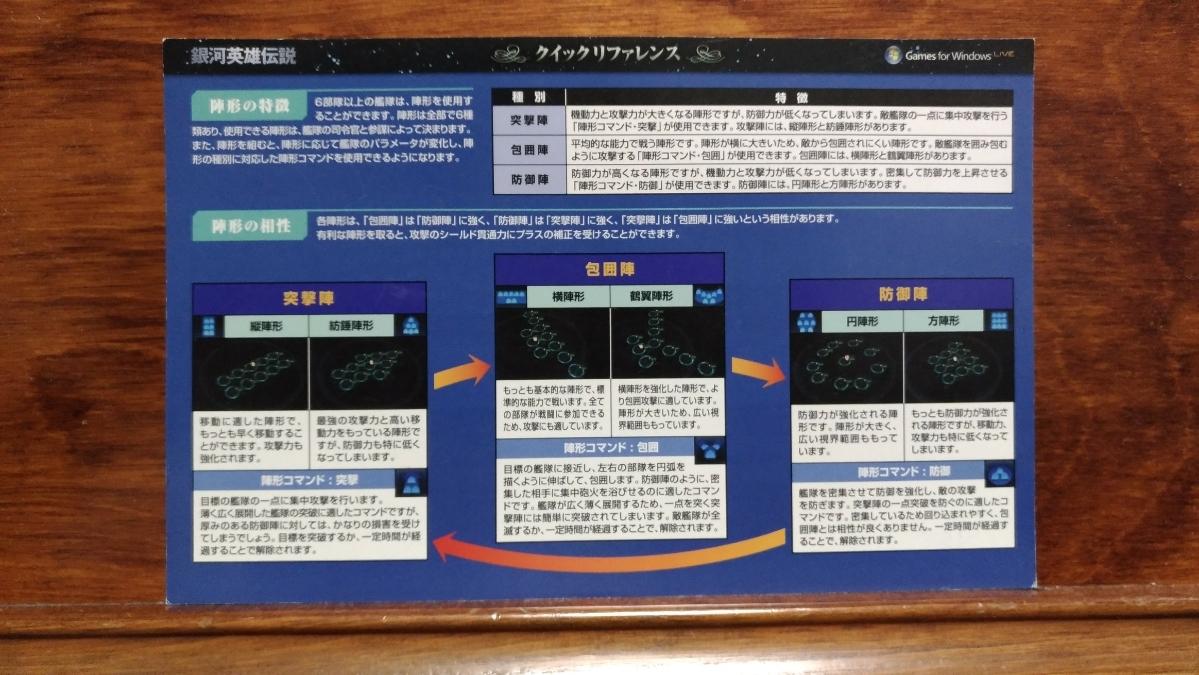 バンダイ 銀河英雄伝説 PCゲーム Windows _画像4