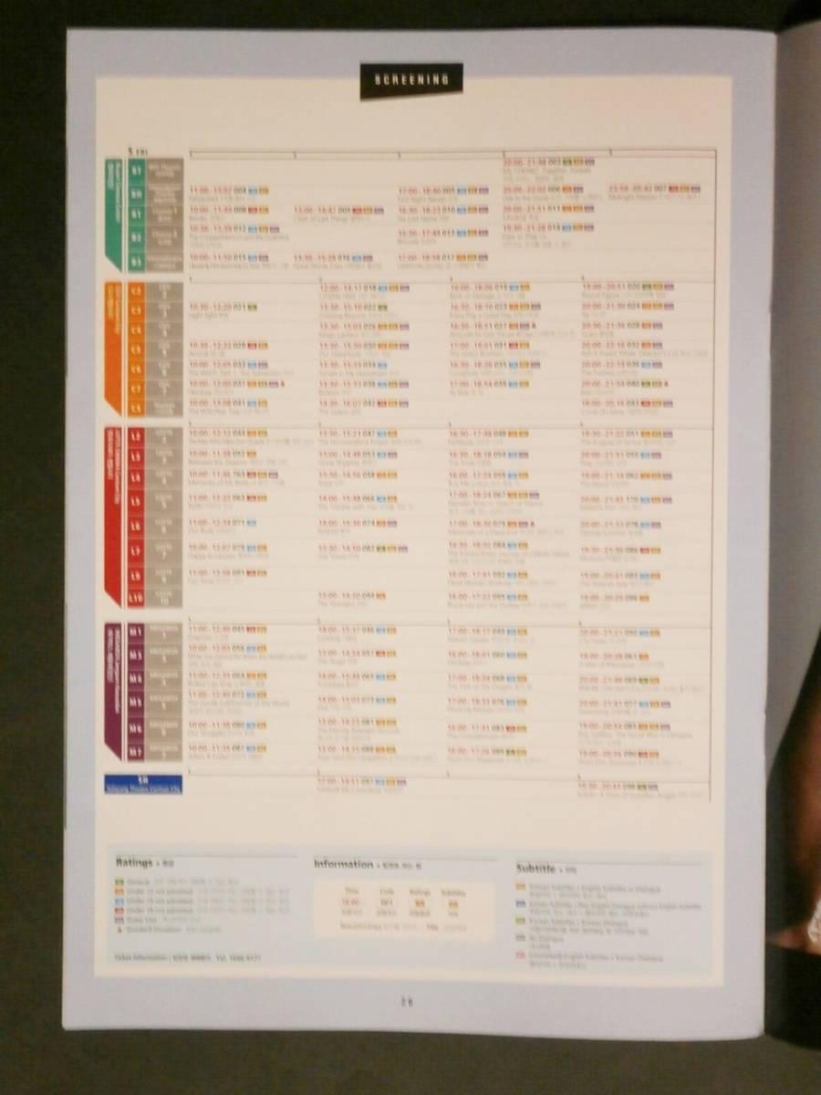 ☆2018.10.05 釜山国際映画祭 パンフレット 表紙/キム・ナムギル_画像5