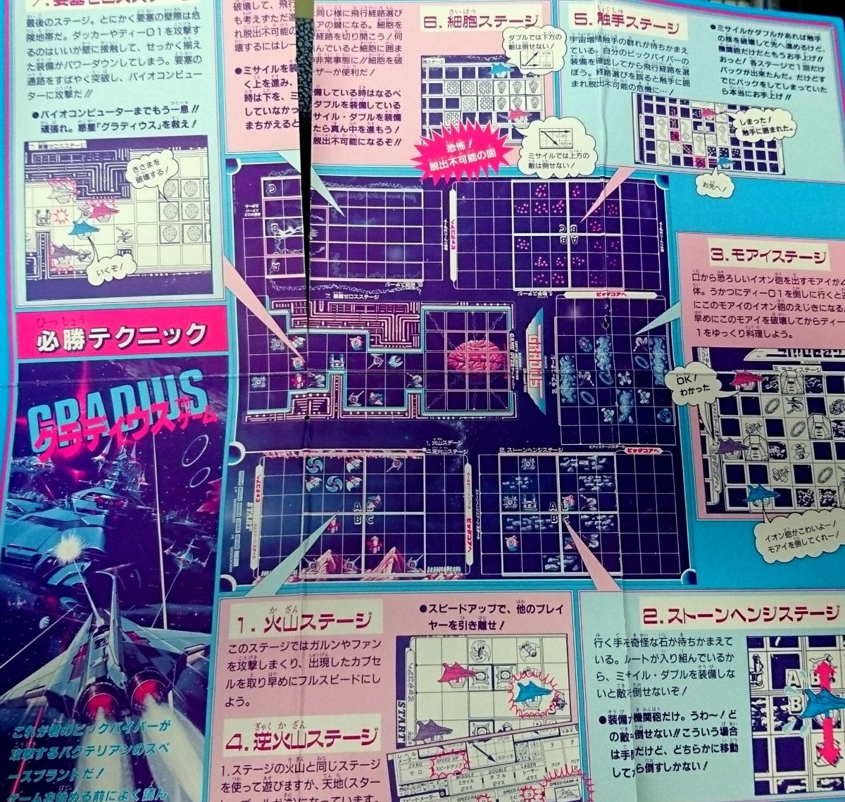 バンダイ グラディウス ボード ゲーム パーティジョイ 未開封 BANDAI GRADIUS Konami Videogame Nemesis コナミ_画像3