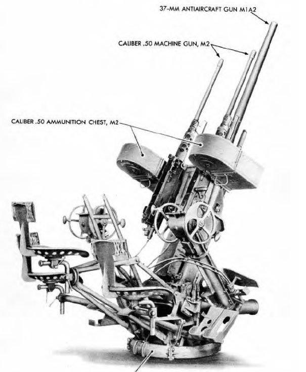 M15対空自走砲用照準機 テレスコープM7_画像8