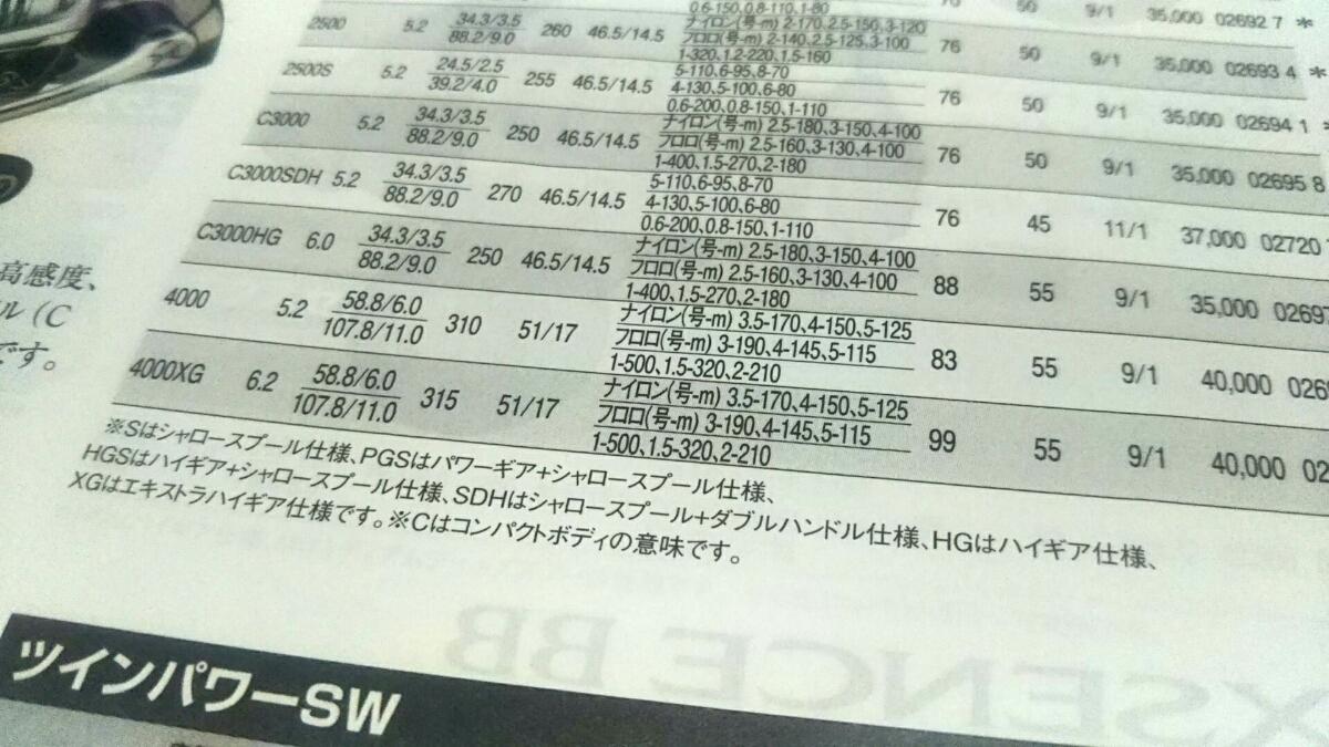 シマノ ツインパワー 4000XG TWINPOWER 4000 リール シーバス ヒラスズキ 磯マル ルアー_画像9