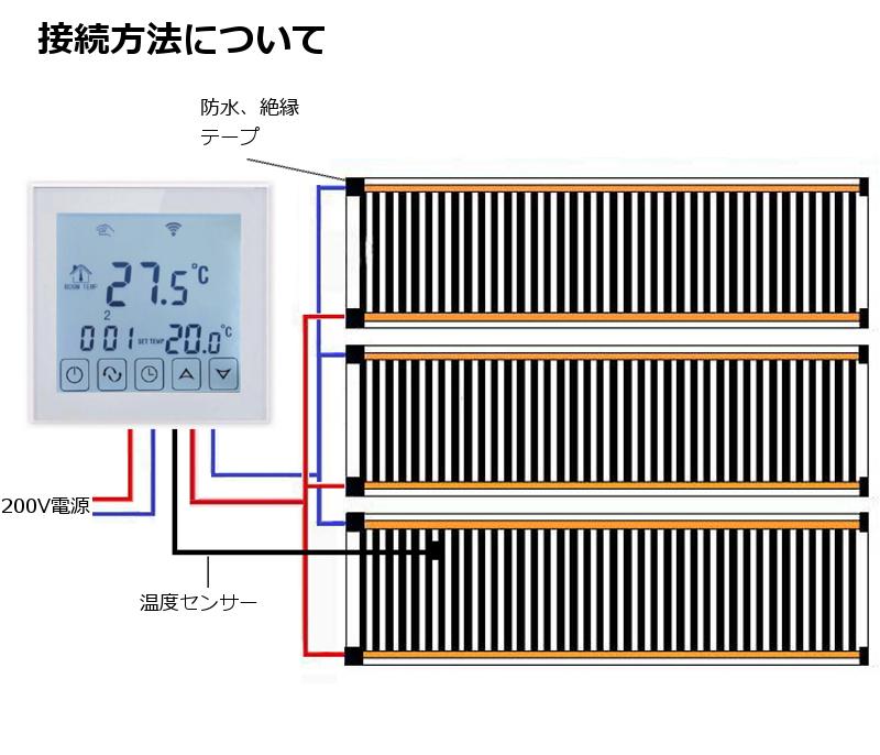 ⑦ぽかるむ 55m 16畳用 25cm×55m 電気式 床暖房 フィルム式 ホットカーペット 200V ヒーター 電気 床暖 遠赤外線_画像6