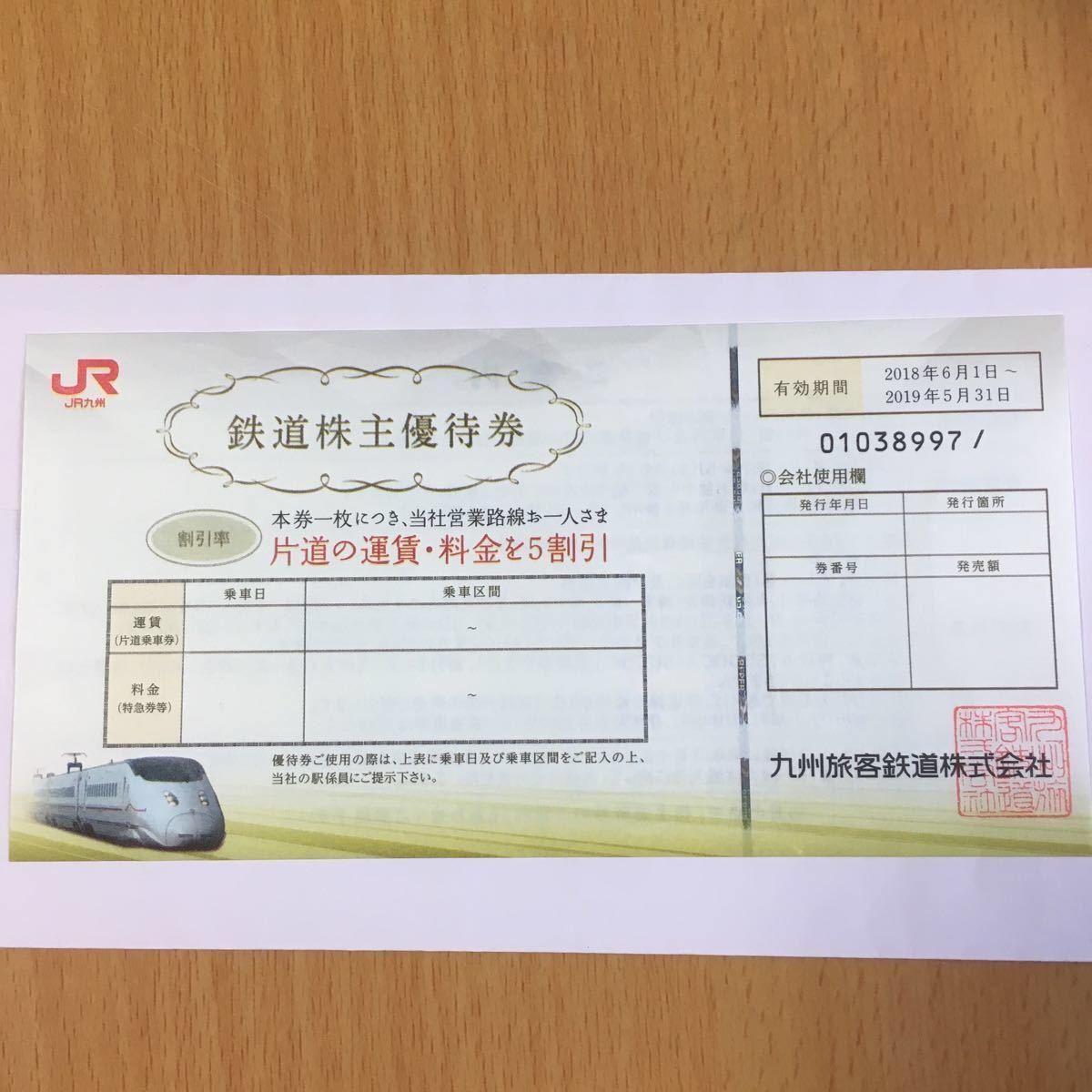 JR鉄道株主優待券